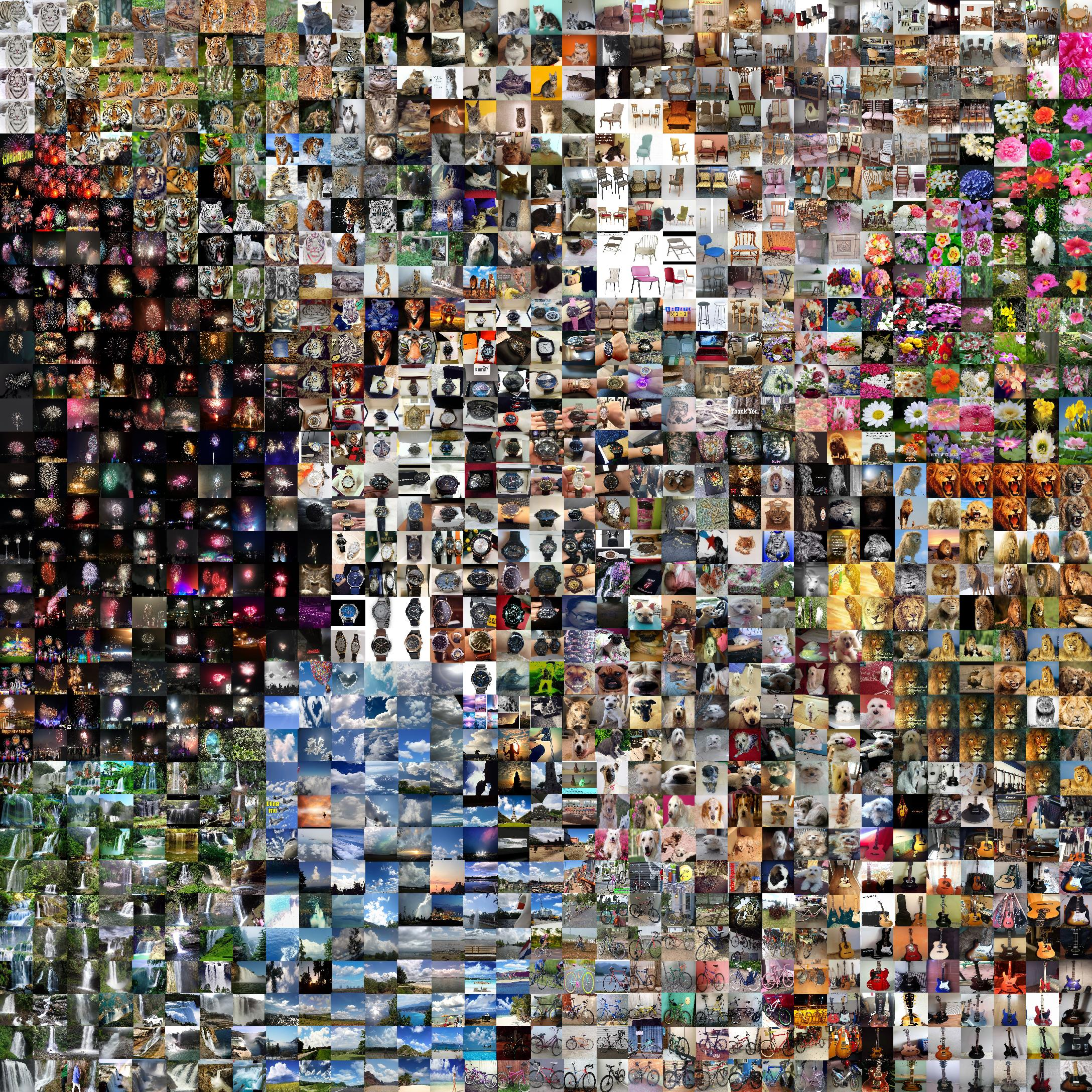 One Thousand Captcha Photos Organizes With A Neural Network